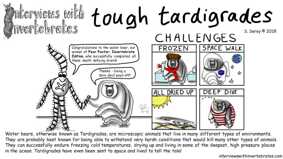 tardigrade fear factor