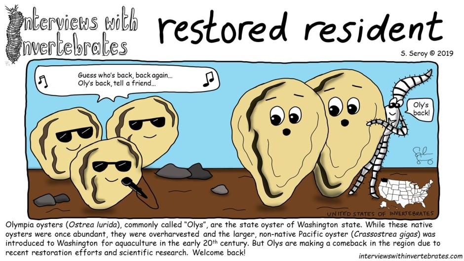 restored_resident